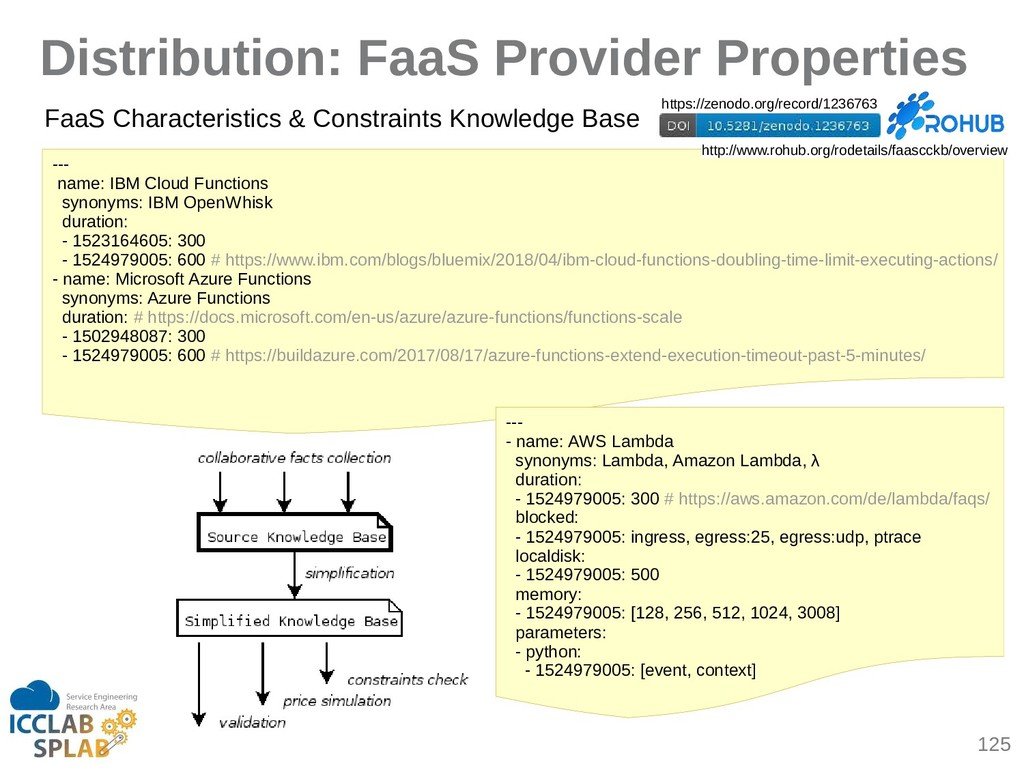 125 Distribution: FaaS Provider Properties --- ...