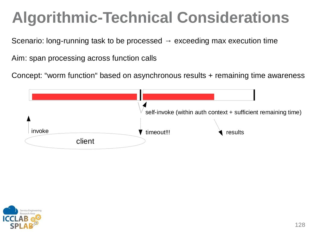 128 Algorithmic-Technical Considerations Scenir...