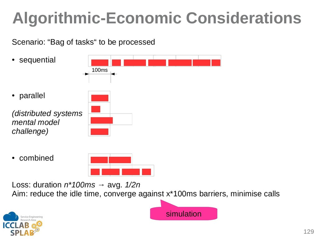 129 Algorithmic-Economic Considerations Sceniri...
