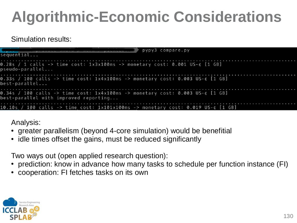 130 Algorithmic-Economic Considerations Simulit...