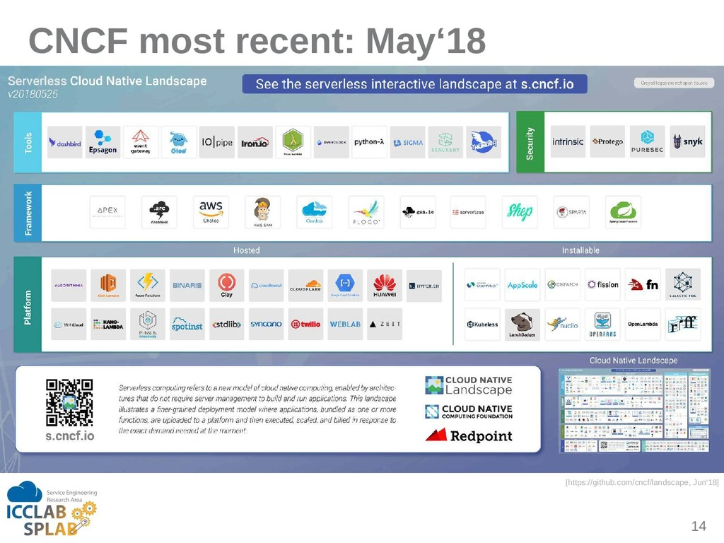 14 CNCF most recent: May'18 [https://github.com...
