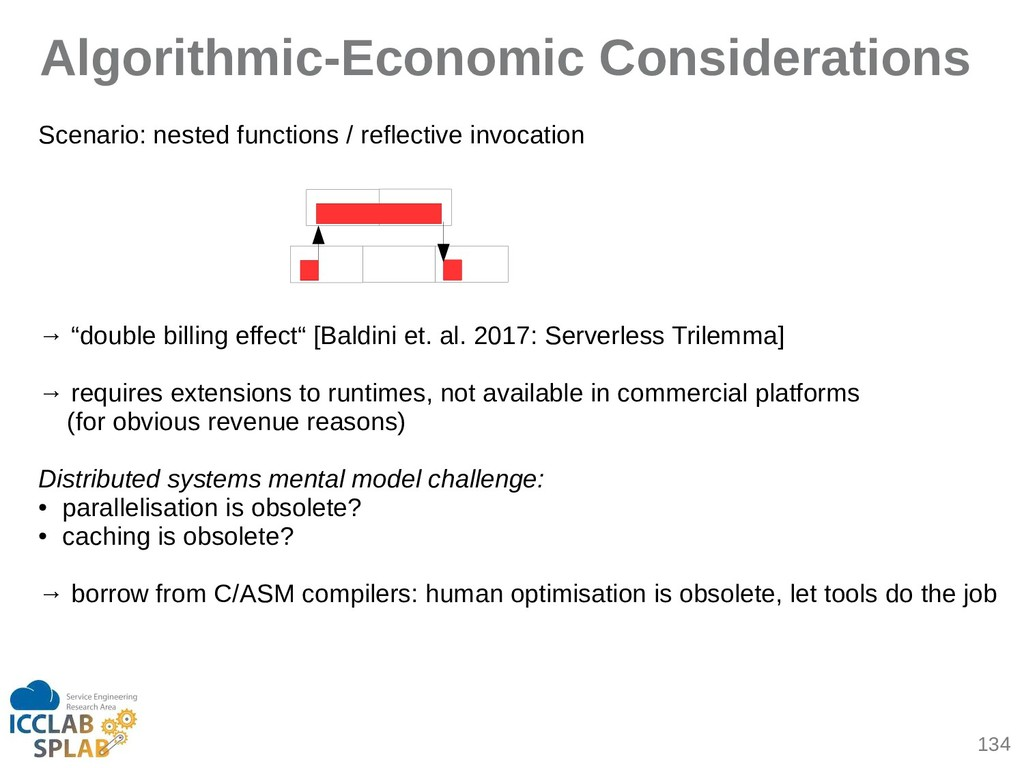 134 Algorithmic-Economic Considerations Sceniri...