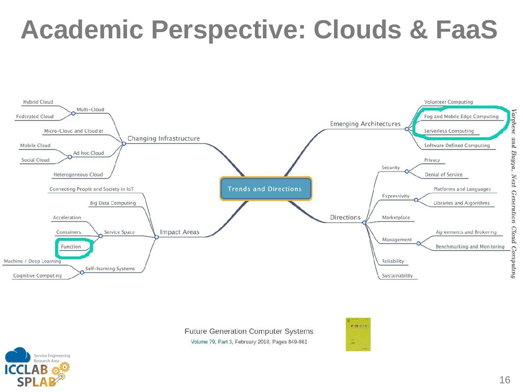 16 Academic Perspective: Clouds & FaaS