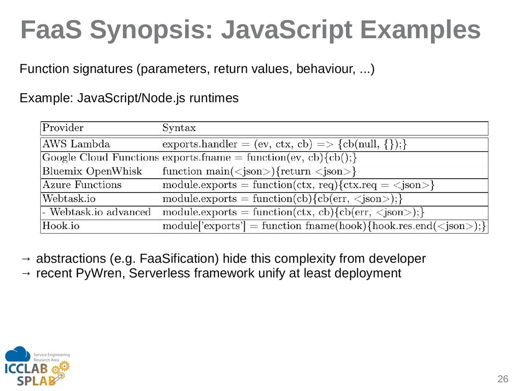 26 FaaS Synopsis: JavaScript Examples Function ...