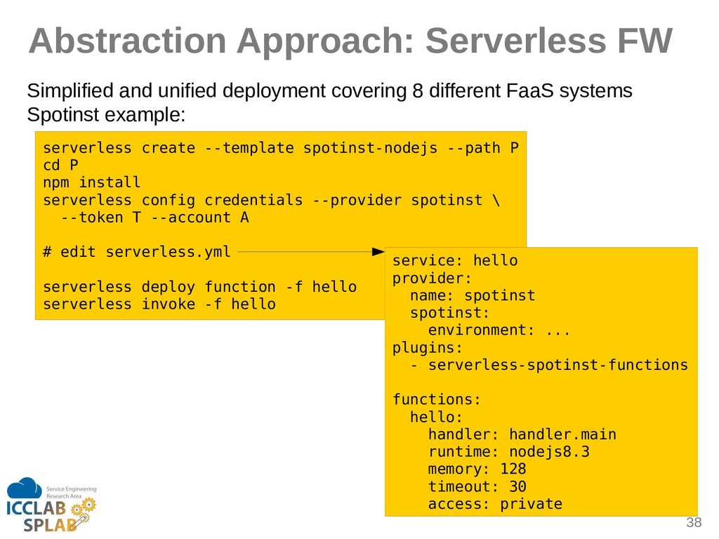 38 Abstraction Approach: Serverless Fg Simplifi...