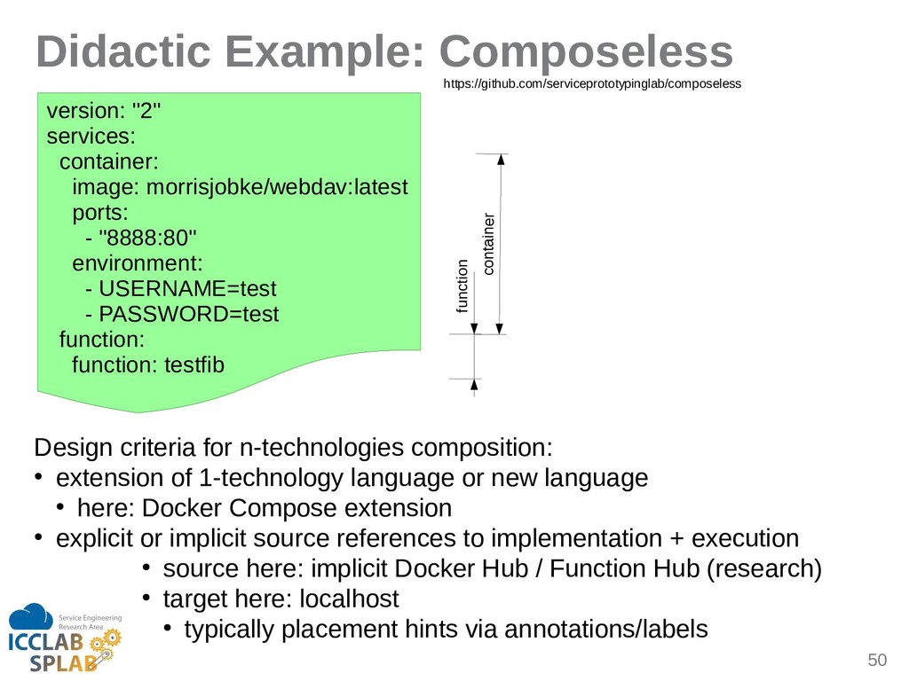 "50 Didactic Example: Composeless version: ""2"" s..."