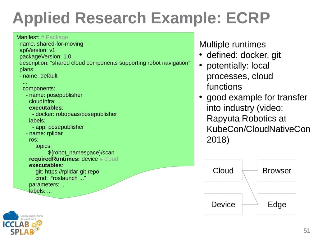 51 Applied Research Example: ECRP Minifest: # P...
