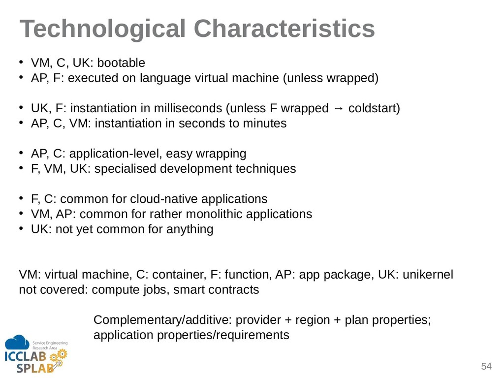 54 Technological Characteristics ● VM, C, UK: b...