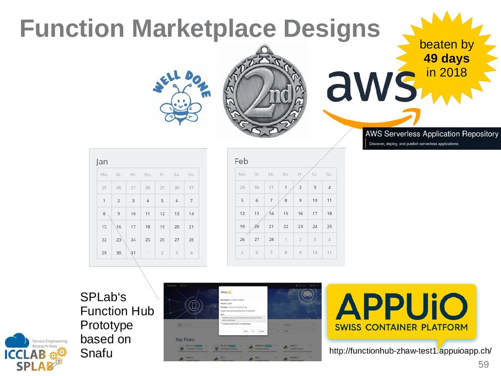 59 Function Marketplace Designs SPLib's Functio...
