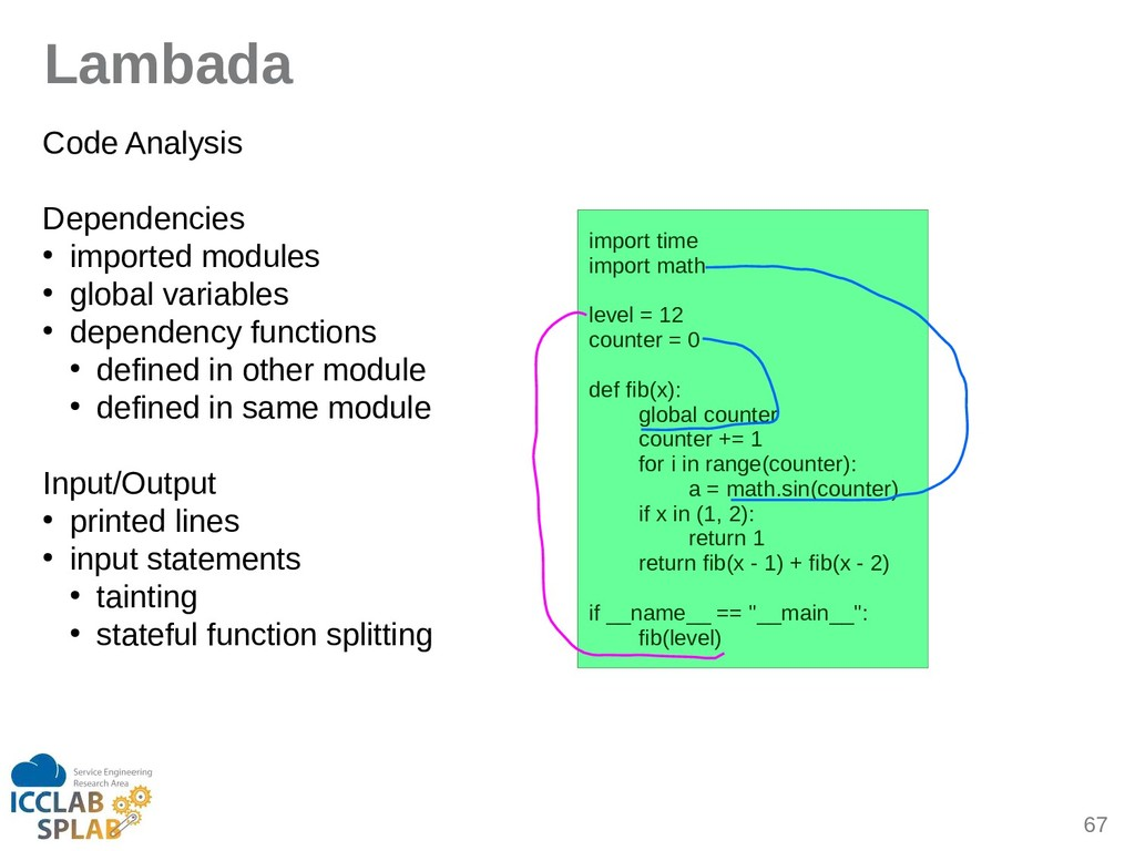 67 Lambada Code Anilysis Dependencies ● importe...