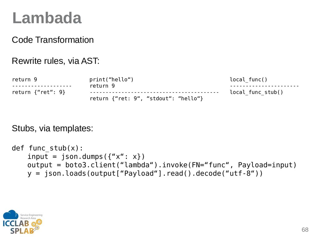 68 Lambada Code Trinsformition Rewrite rules, v...