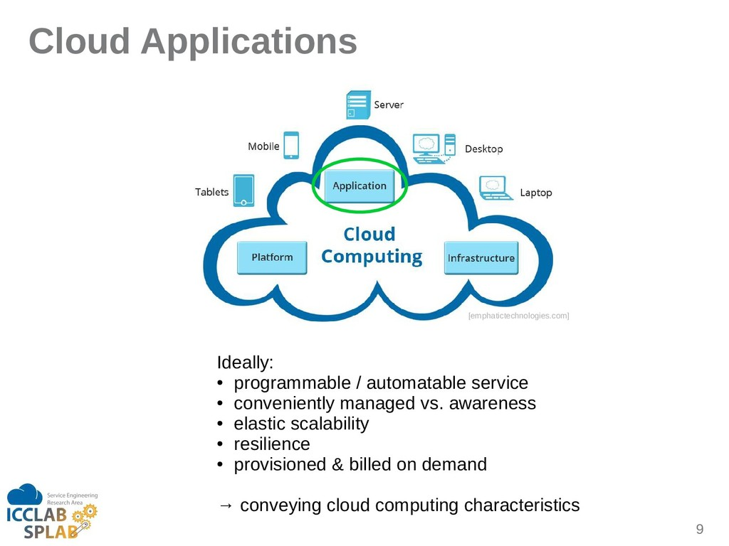 9 Cloud Applications [emphitictechnologies.com]...