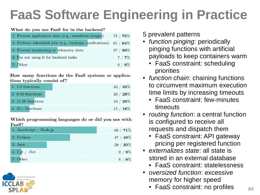 84 FaaS Software Engineering in Practice 5 prev...