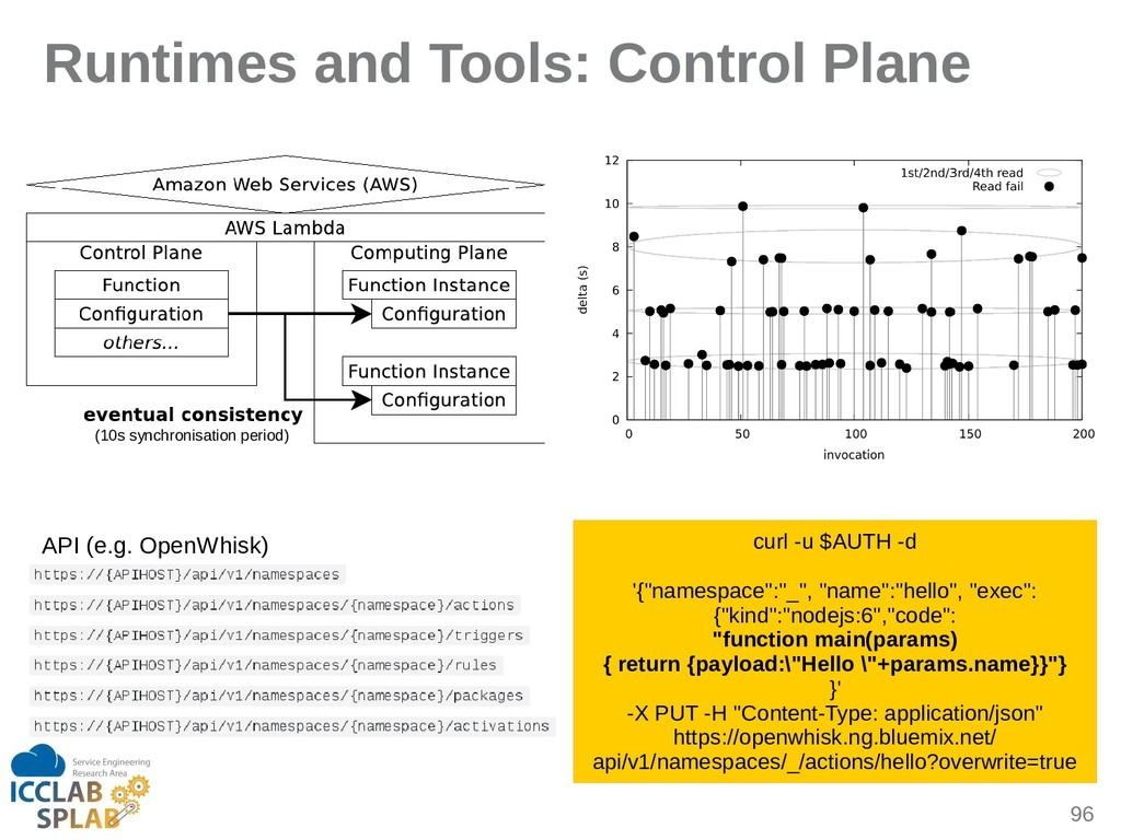 96 Runtimes and Tools: Control Plane (10s synch...
