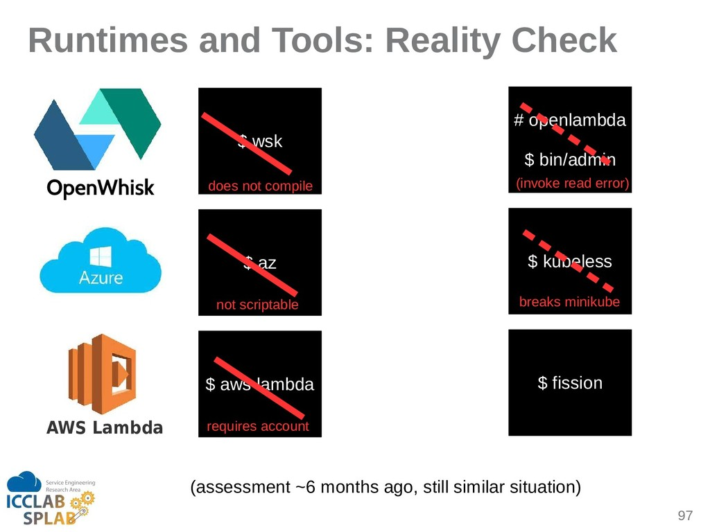 97 Runtimes and Tools: Reality Check O p e n Wh...