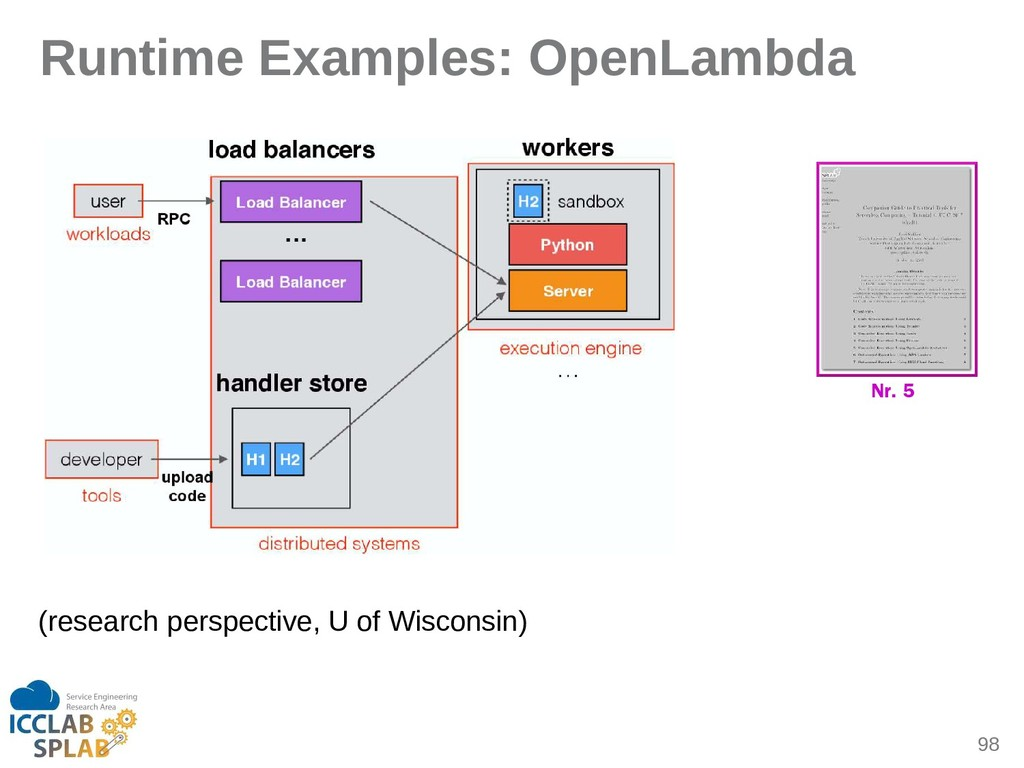 98 Runtime Examples: OpenLambda Nr. 5 (reseirch...