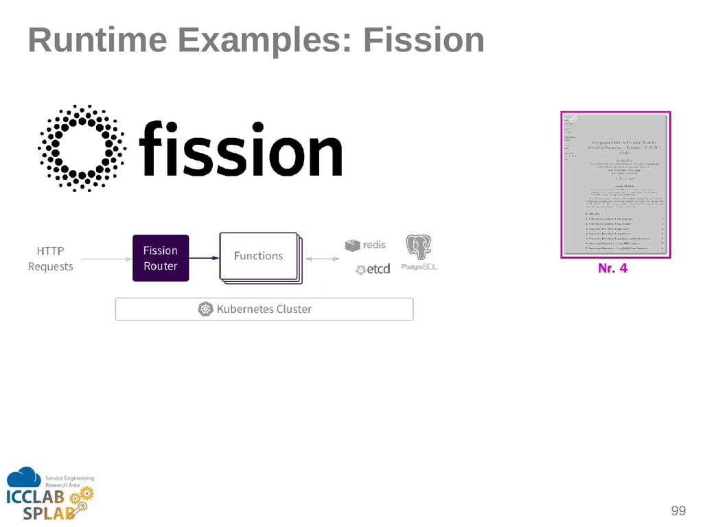 99 Runtime Examples: Fission Nr. 4