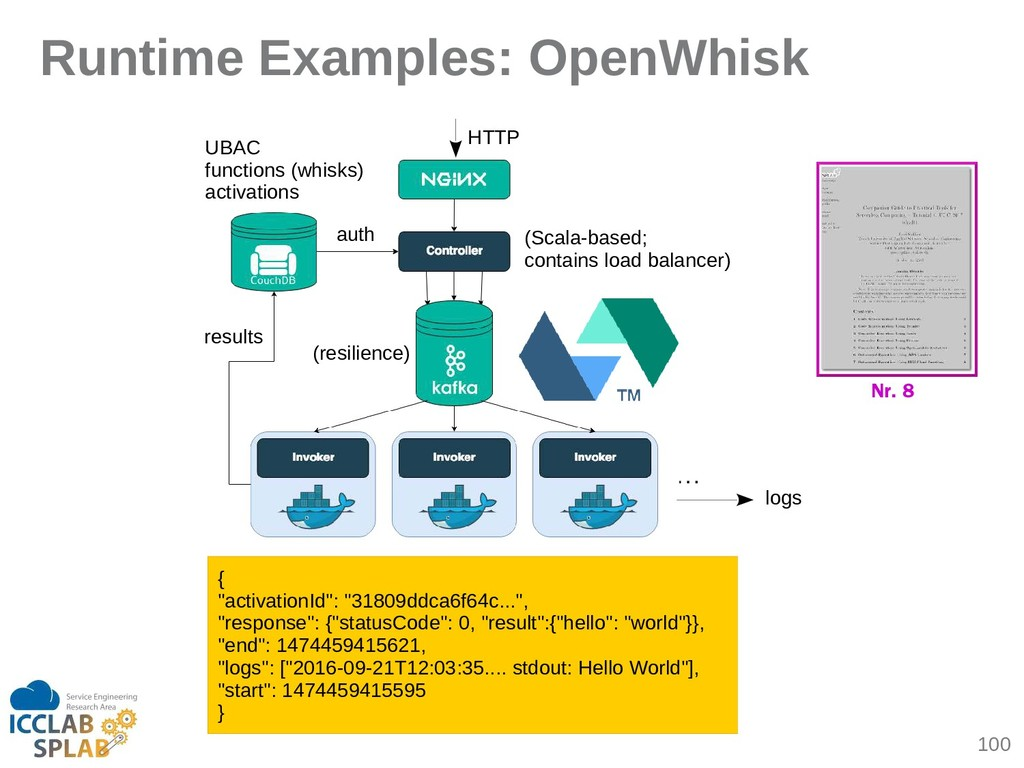 100 Runtime Examples: Openghisk Nr. 8 HTTP (Sci...