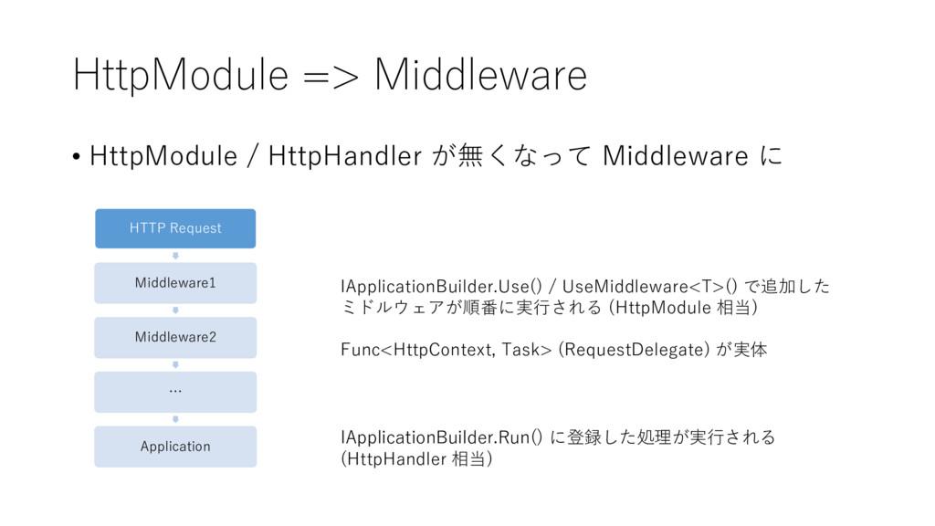 HttpModule => Middleware • HttpModule / HttpHan...