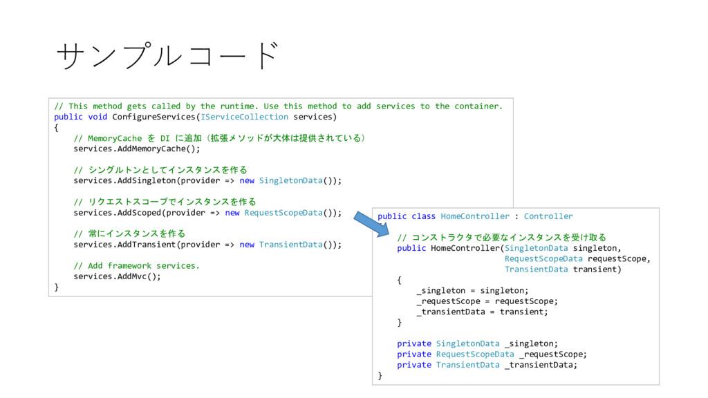 サンプルコード // This method gets called by the runti...