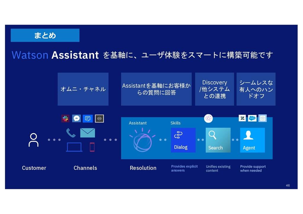Watson Assistant を基軸に、ユーザ体験をスマートに構築可能です オムニ・チャネ...