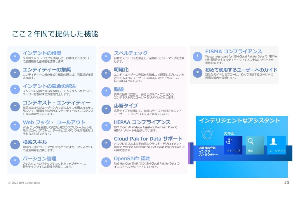 © 2020 IBM Corporation 50 ここ2年間で提供した機能 インテリジェント...
