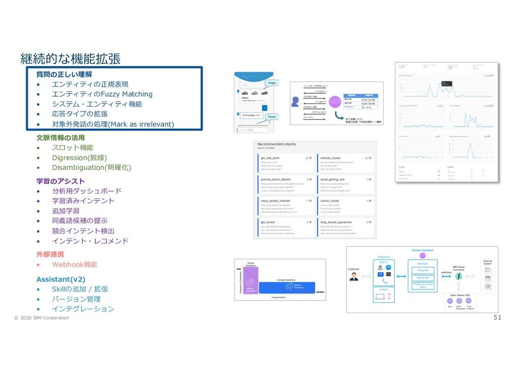 © 2020 IBM Corporation 51 継続的な機能拡張 質問の正しい理解 • エ...