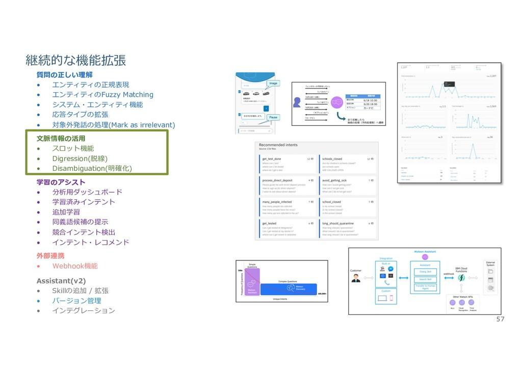 57 継続的な機能拡張 質問の正しい理解 • エンティティの正規表現 • エンティティのFuz...