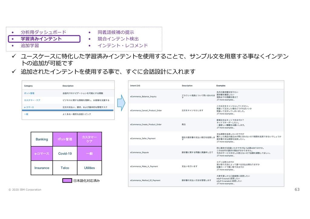 © 2020 IBM Corporation 63 ü ユースケースに特化した学習済みインテン...