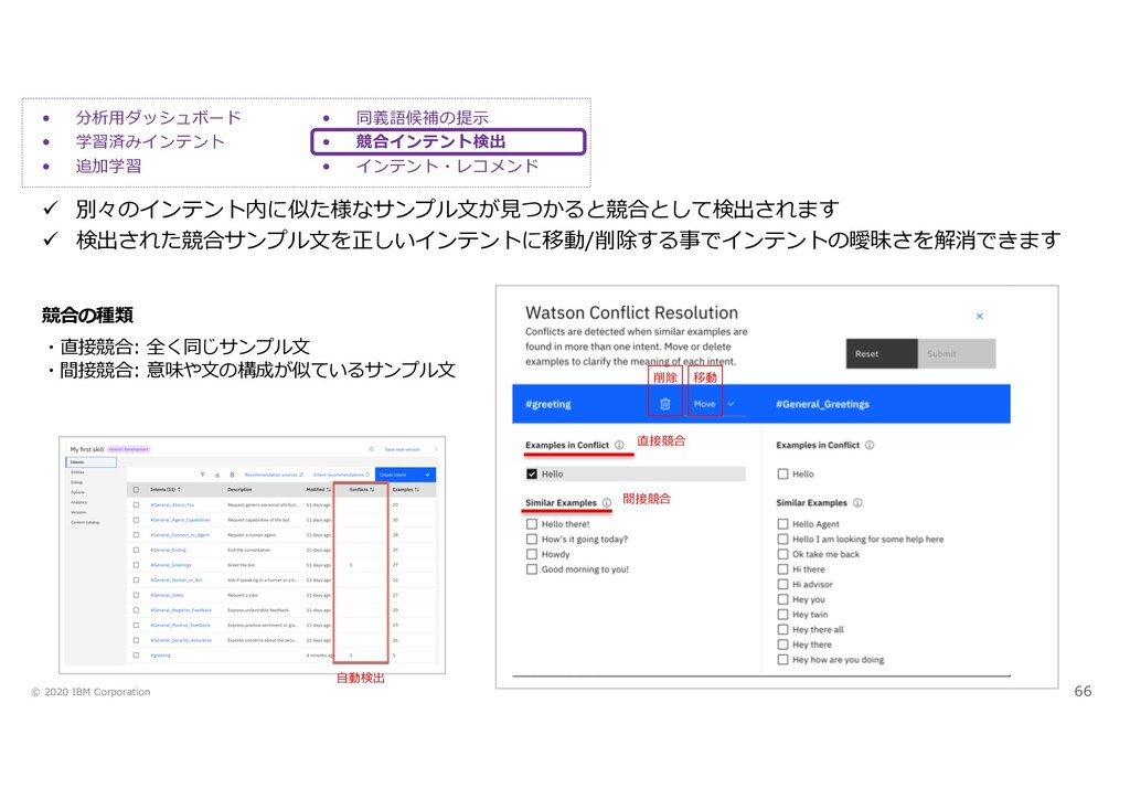 © 2020 IBM Corporation 66 • 同義語候補の提⽰ • 競合インテント検...