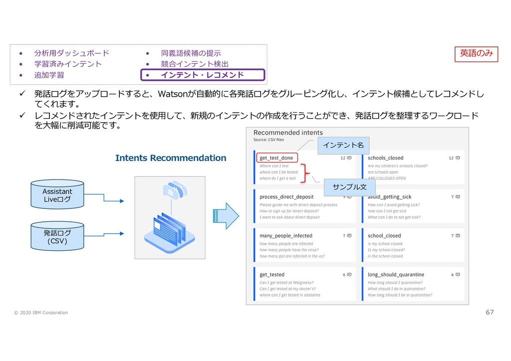 © 2020 IBM Corporation 67 • 同義語候補の提⽰ • 競合インテント検...