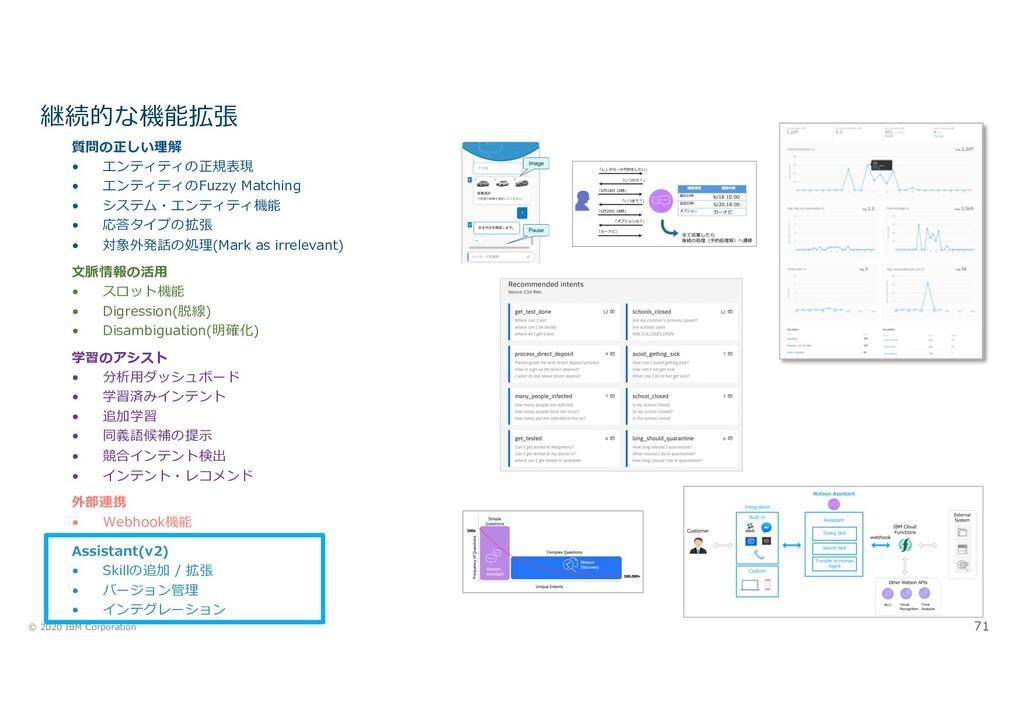 © 2020 IBM Corporation 71 継続的な機能拡張 質問の正しい理解 • エ...