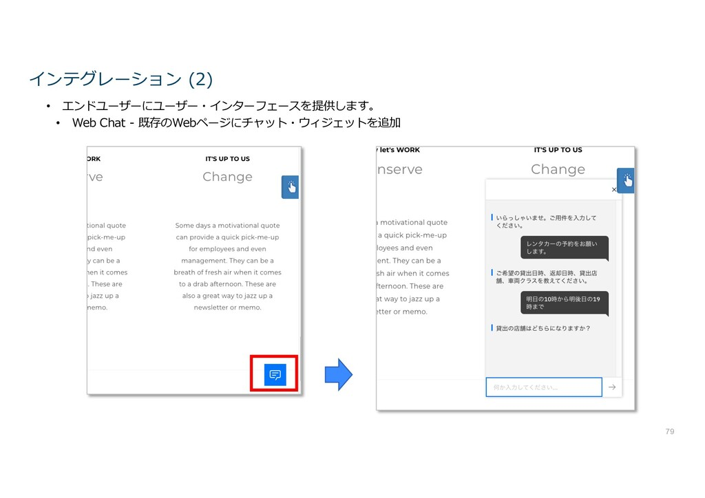 79 インテグレーション (2) • エンドユーザーにユーザー・インターフェースを提供します。...