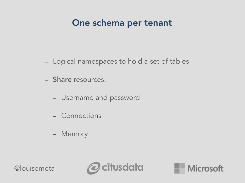 - Logical namespaces to hold a set of tables - ...