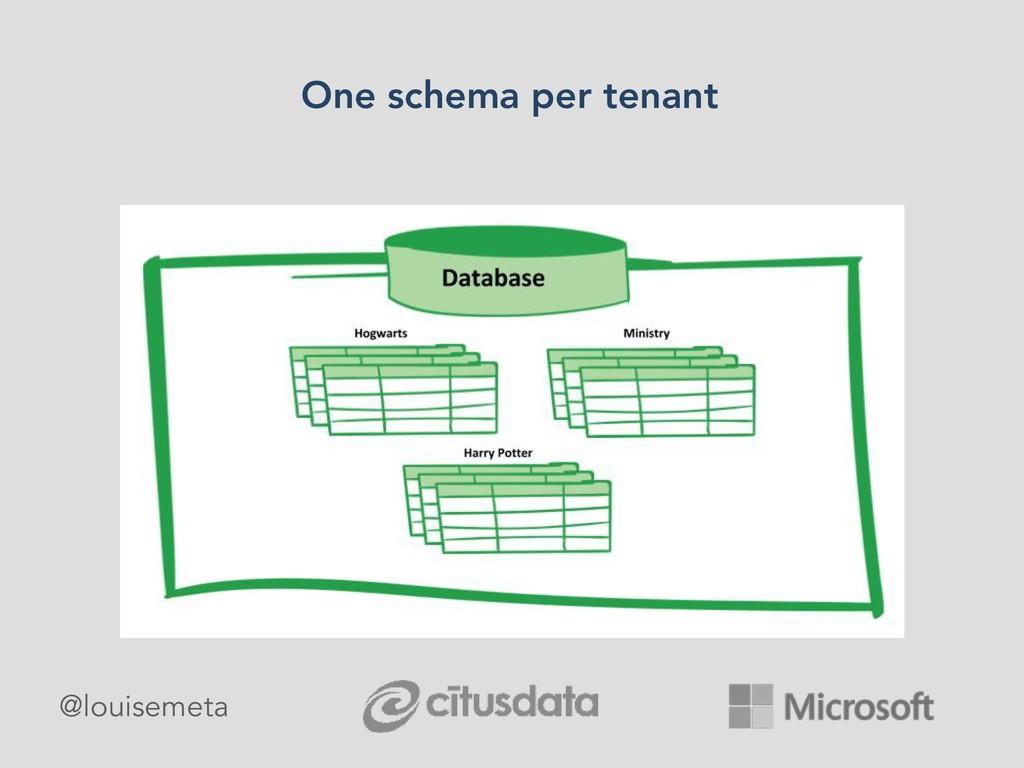 One schema per tenant @louisemeta