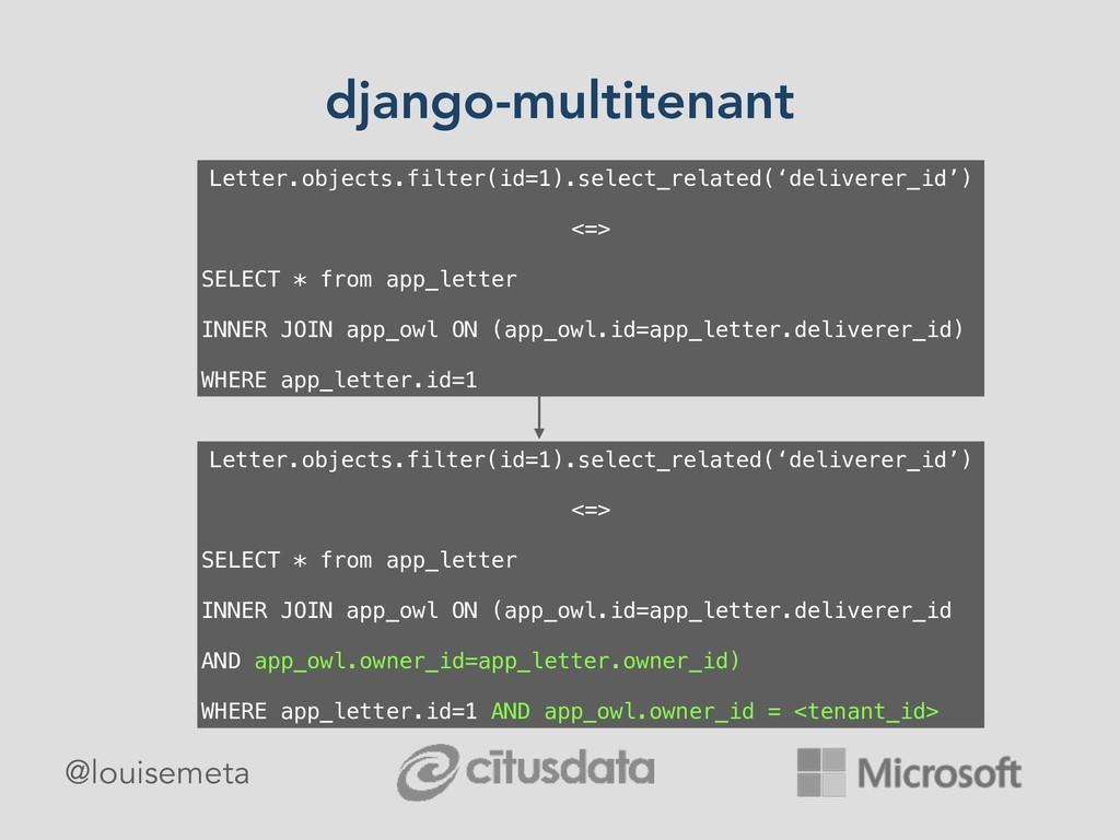 django-multitenant Letter.objects.filter(id=1)....