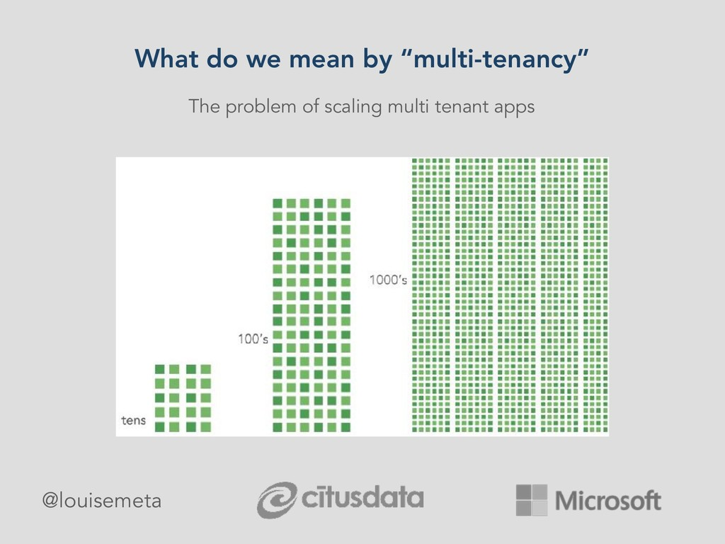 """What do we mean by """"multi-tenancy"""" The problem ..."""