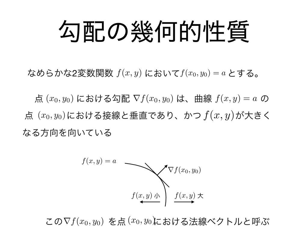 ޯͷزԿతੑ࣭ f(x, y) (x0, y0) f(x0, y0) = a rf(x0, ...