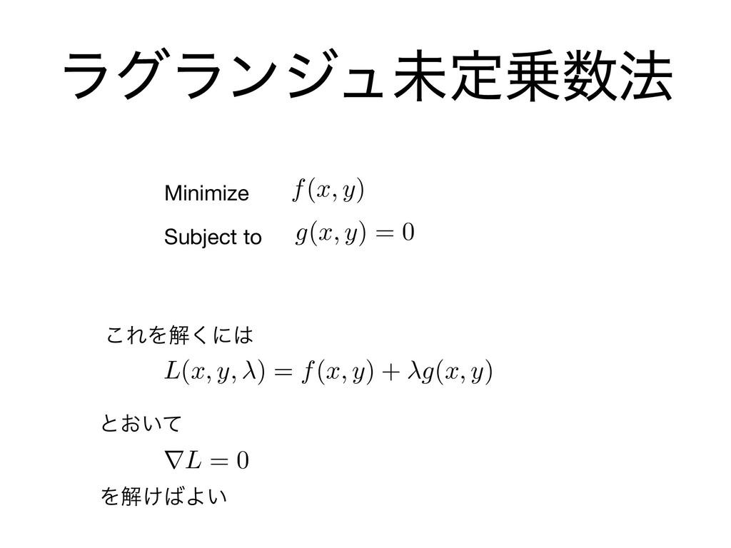 """ϥάϥϯδϡະఆ๏ f(x, y) <latexit sha1_base64=""""9eJ9K..."""