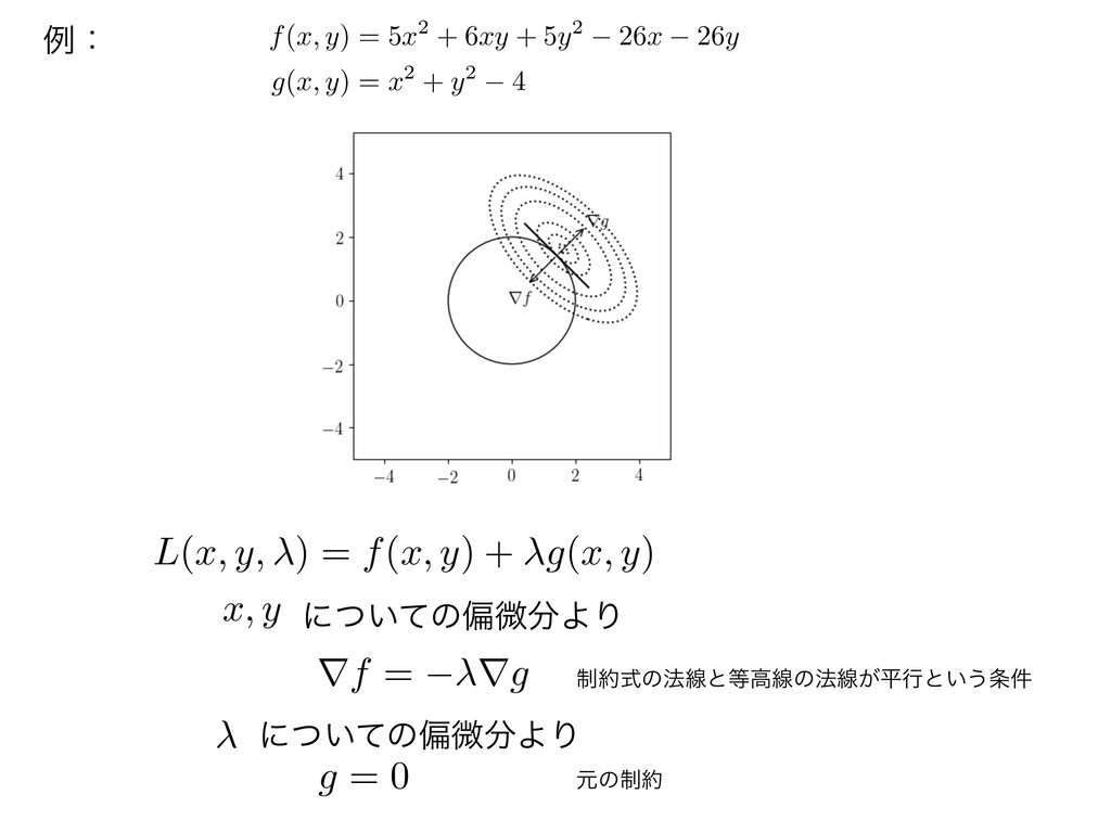 "rf = rg <latexit sha1_base64=""fxL7LYTqUqBdKCy5Q..."