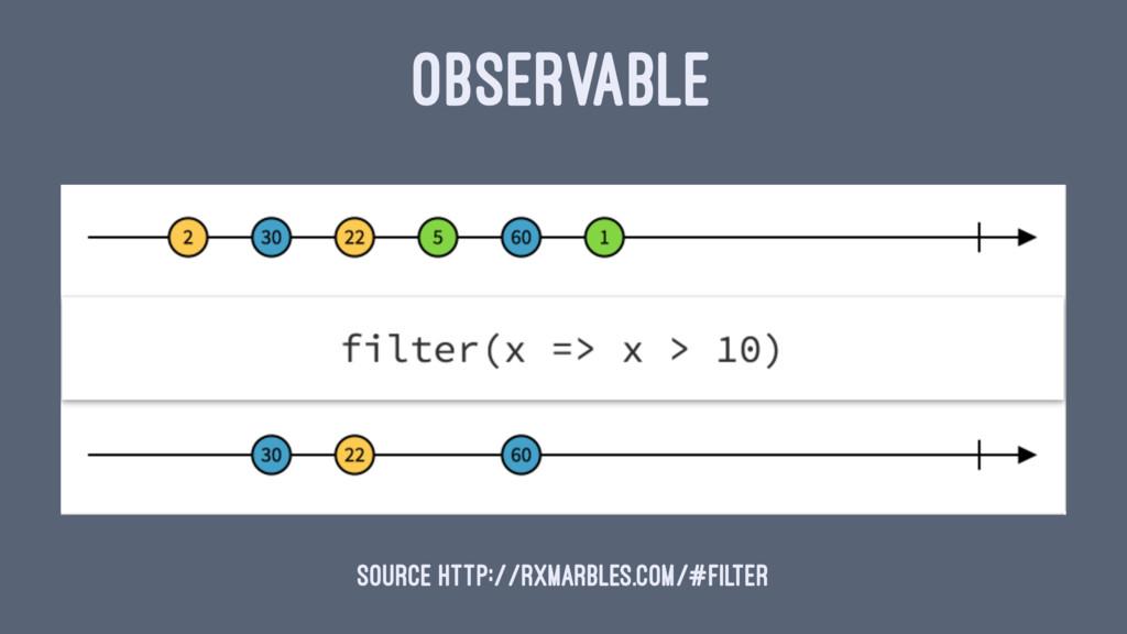 OBSERVABLE Source http://rxmarbles.com/#filter