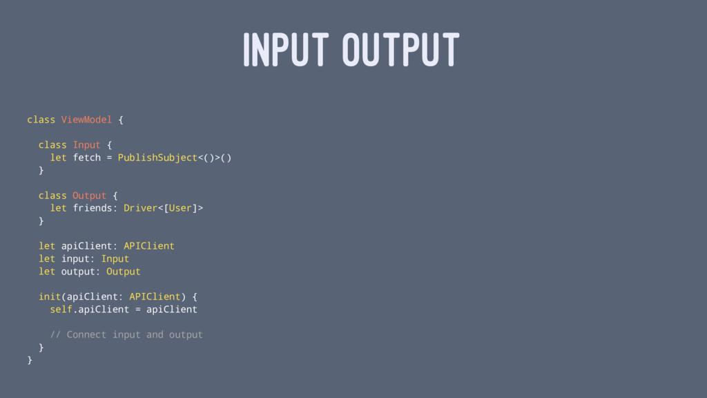 INPUT OUTPUT class ViewModel { class Input { le...