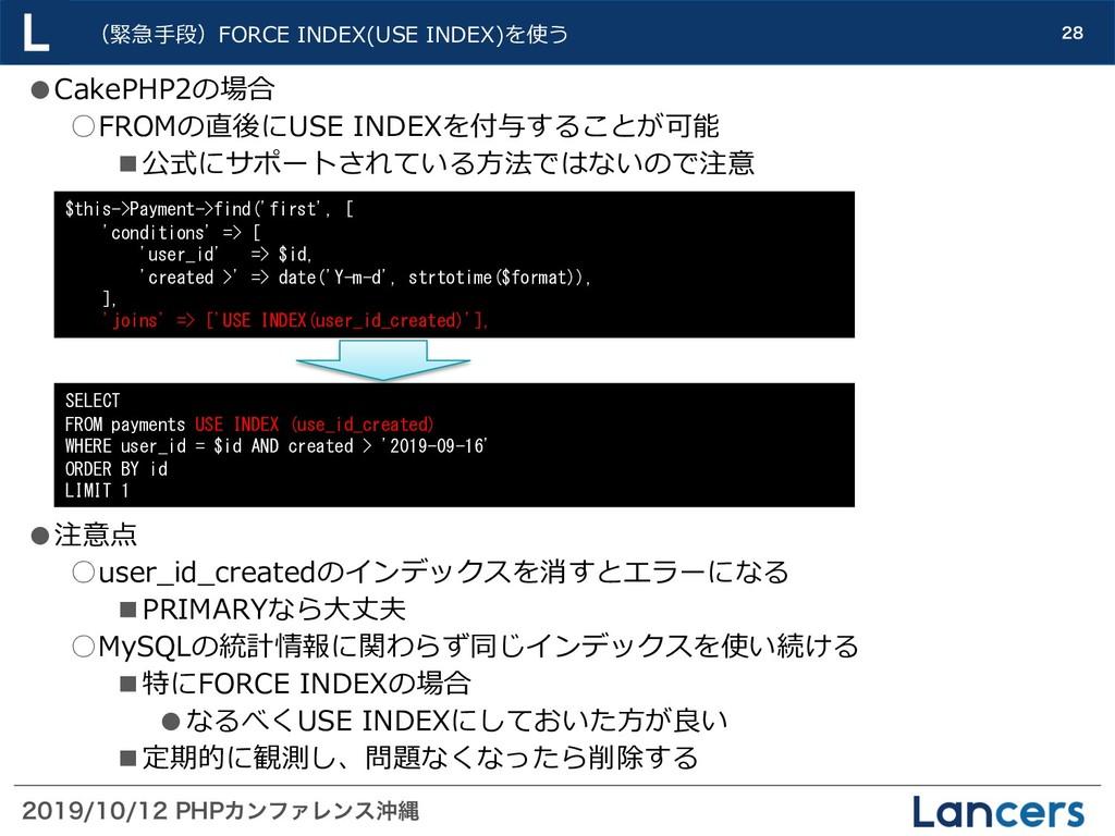 1)1ΧϯϑΝϨϯεԭೄ  (緊急⼿段)FORCE INDEX(US...