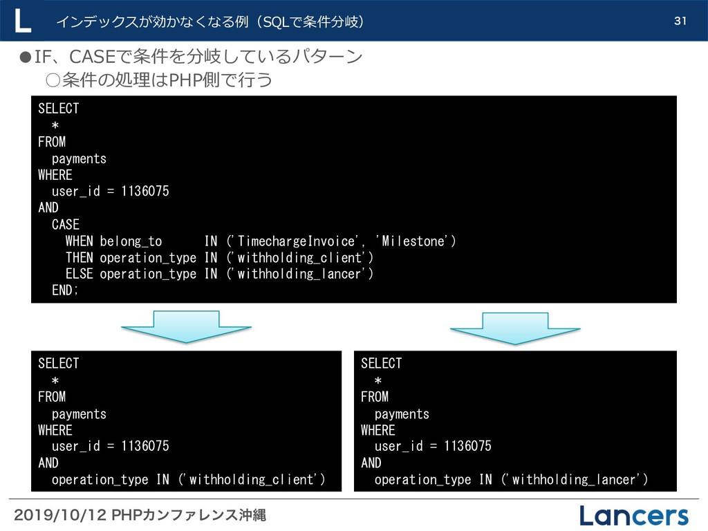 1)1ΧϯϑΝϨϯεԭೄ  インデックスが効かなくなる例(SQLで条...