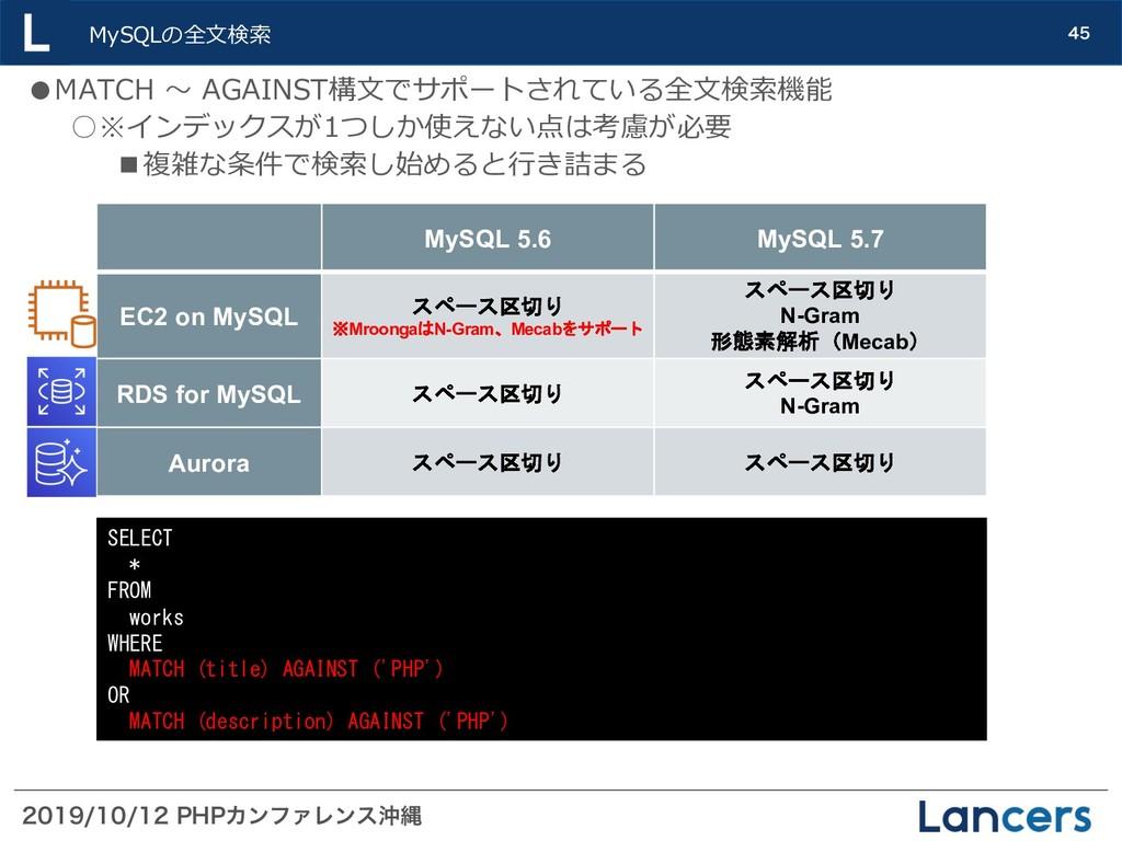 1)1ΧϯϑΝϨϯεԭೄ  MySQLの全⽂検索 SELECT * ...