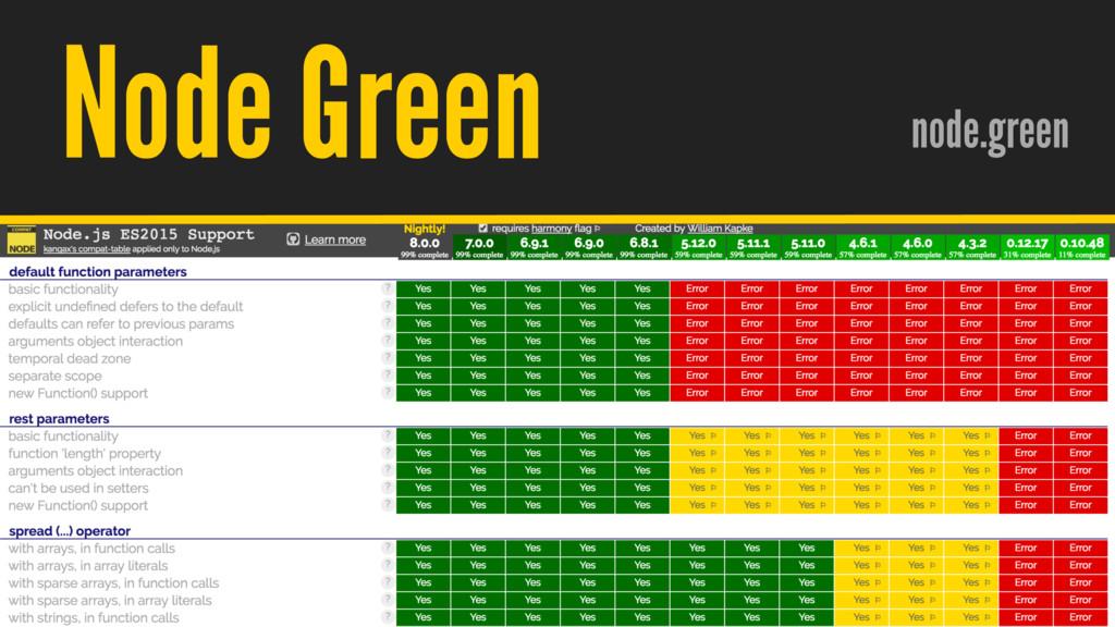 / @hpoom Node Green node.green