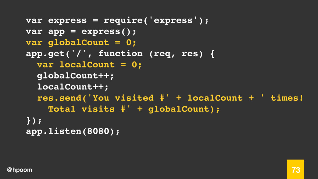 @hpoom 73 var express = require('express'); var...
