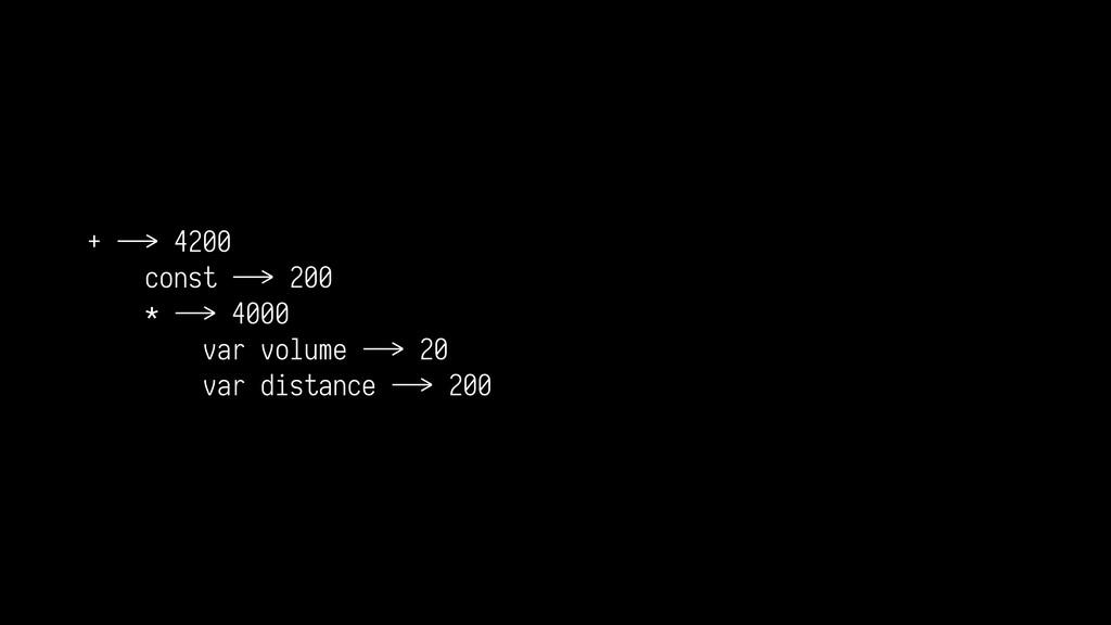 + Z[> 4200 const Z[> 200 * Z[> 4000 var volume ...