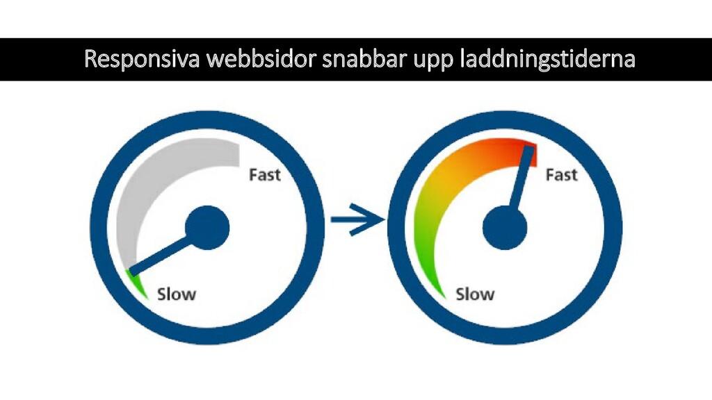 Responsiva webbsidor snabbar upp laddningstider...