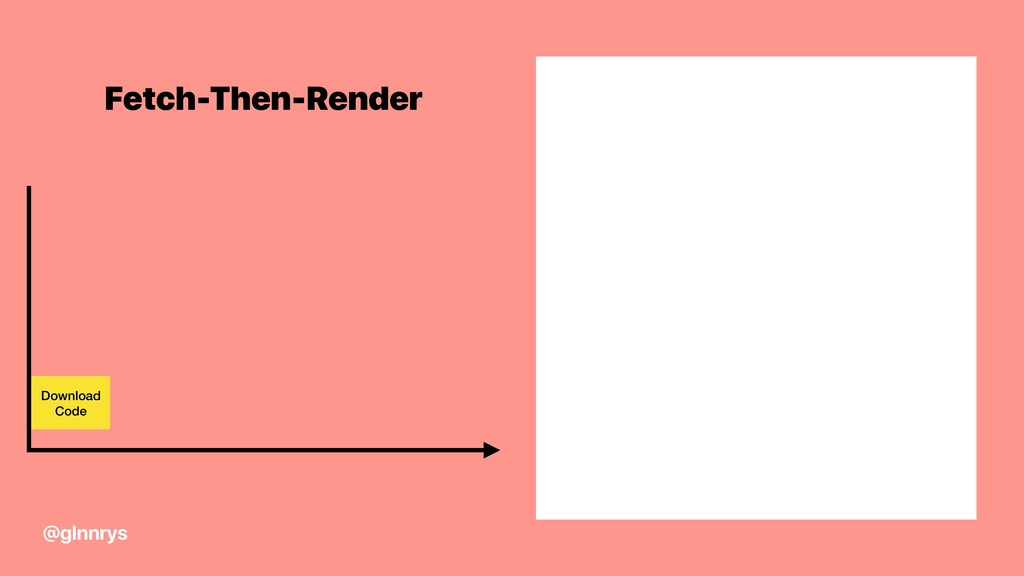 Fetch-Then-Render @glnnrys Download Code